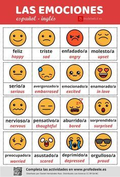 Spanish Basics How to Describe a Person's Face Spanish Grammar, Spanish English, Spanish Words, Spanish Language Learning, English Vocabulary Words, English Phrases, Learn English Words, Teaching Spanish, Teaching English
