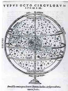 Ptak Science Books: Visual Chronology of Cosmologies (Part 1)