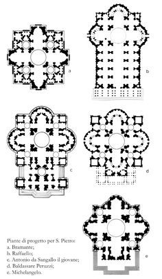 Progetti per San Pietro