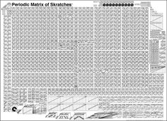 periodic matrix of scratches