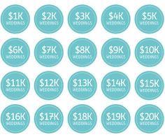 7000 wedding budget spreadsheet a d wedding planning 9 16 17