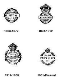 Image result for paragon china backstamps