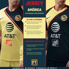 04f7c6e1a61da El jersey del América para la temporada 2018-2019  FutbolTotal  ClubAmérica   américa