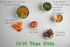 How many fruits and vegetables 14 to 18 year old teenagers need every day