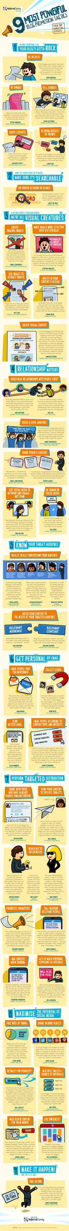 The 9 Most Powerful Blog Promotion Tactics From Top Marketing Experts #Blogging #ContentlMarketingTips #Infographic Source: http://blog.referralcandy.com/2014/05/26/9-powerful-blog-promotion-tactics-top-marketing-experts-infographic/