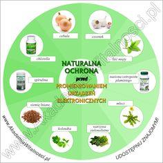 naturalna_ochrona zdrowy tryb życia