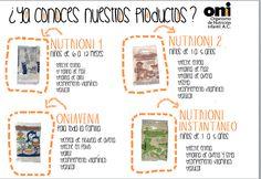 #Nutrioni  Nuestro producto