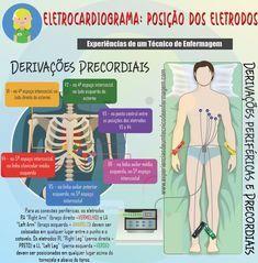Realizando o Exame de Eletrocardiograma (ECG) Medical Students, Nursing Students, Trauma Nurse, Medical Anatomy, School Motivation, Nursing Jobs, Med School, Nurse Life, Student Life