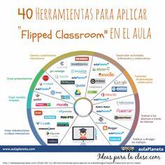 "40 herramientas para aplicar la ""Flipped Classroom"" Instructional Technology, Instructional Strategies, Educational Technology, Teaching Technology, Technology News, Classroom Tools, Flipped Classroom, Google Classroom, Teaching Skills"
