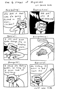 (via Liz Prince Power» Comics» 6 Stages of Migraines) BEFORE DIAGNOSED I WOULD SPEND SO MUCH TIME IN THE DENIAL ZONE and was too stubborn to take Motrin.