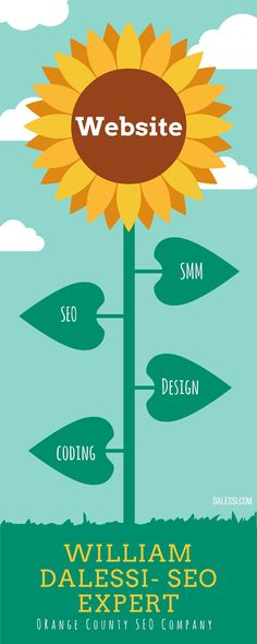 When it comes to web design services http://dalessi.com/ is the one name you can trust, not just as an orange country web design services provider but as an SEO company in Orange County as well.