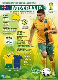 """Radiografías Mundialistas AUSTRALIA Los """"Socceroos"""", sufrieron para llegar al mundial por los bajones de rendimiento. #infografia"""