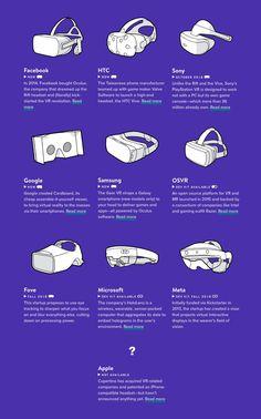 Mixed Reality, Virtual Reality, Augmented Reality : Headsets