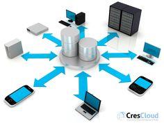 TIPS PARA EMPRESARIOS.En CresCloud, tenemos la experiencia de más de 26 años creando sistemas administrativos y cada uno de nuestros programas en la nube, se puede utilizar y adaptar en forma especial para los requerimientos su empresa, ya sea en procesos programados o creación de reportes, entre otros. Le invitamos a comunicarse al (55) 5343-9191 y con gusto un asesor le brindará información detallada. #sistemasadaptables www.crescloud.com