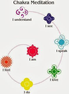 "Reiki is a Japanese term that translates to ""life force energy"". Reiki uses universal energy to heal your mind, body, and spirit. I am a Certified Reiki Healer. My ability to see your Aura. Chakra Meditation, Chakra Healing, Guided Meditation, Learn Meditation, Meditation Tattoo, Deep Meditation, Meditation Symbols, Simple Meditation, Learn Reiki"