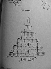 Crochet snowflakes Christmas decorations set of 6 crochet snowflakes Christmas tree decorations close package Crochet Diagram, Filet Crochet, Crochet Motif, Crochet Designs, Crochet Doilies, Crochet Christmas Decorations, Crochet Christmas Ornaments, Christmas Crochet Patterns, Holiday Crochet