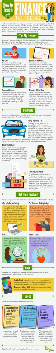 Teenagers look forward to the many firsts they'll soon experience, and you can equip them to make the most of those with a few key financial lessons.