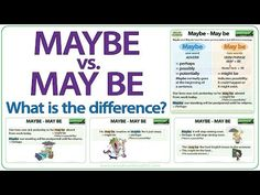 The difference between Maybe and May be in English with examples and an explanation.