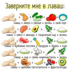 sport sport food Tags: , , , The thought of Raw Food Recipes, New Recipes, Cooking Recipes, Healthy Recipes, Good Food, Yummy Food, Sports Food, Healthy Menu, Health Eating