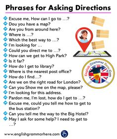 Phrases for Asking Directions in English - English Grammar Here English Sentences, English Phrases, English Words, English Lessons, English Grammar, English English, Learn English Speaking, English Language Learning, Teaching English