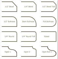 Counter Tops Samples | Laminate, and Granite Edge