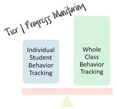 Behavior Progress Monitoring -  A variety of tracking charts available for download.