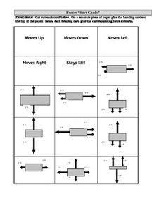 Newtons laws of motion and forces worksheets activities study this activity is a word document students cut and sort the force diagrams in this urtaz Image collections