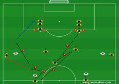 Resultado de imagen para circuiti di forza nel calcio