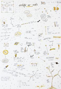 mind map blank template mind map blank template mind english teacher mind maps pinterest. Black Bedroom Furniture Sets. Home Design Ideas