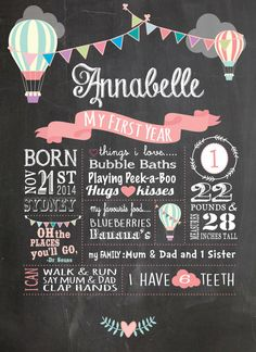 This is the perfect keepsake for your little GIrls First Birthday, once the party is over keep it as a piece of artwork on the wall. PLEASE