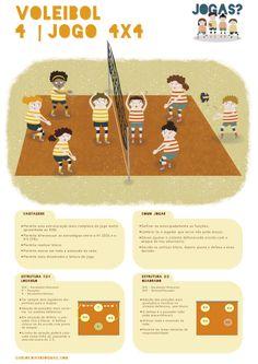 Cartazes técnicos de voleibol