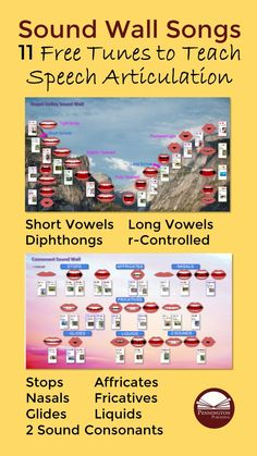 For many students, learning phonemic awareness and phonics is challenging, because they can't replicate proper mouth positions and speech articulation. However, the explanations can be impediments. Not with these silly sound wall songs! Your students will love them and learn how to properly pronounce the speech sounds and connect them to the graphemes. Check out the article, which incudes links to two videos with the songs: Vowel Valley and Consonant Sounds.