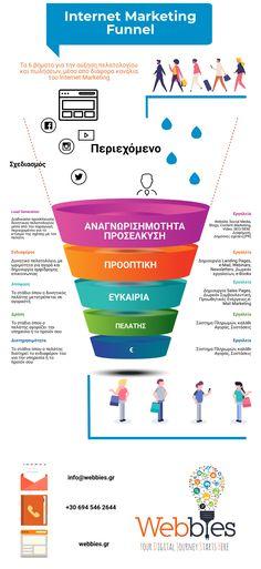 Sales And Marketing, Internet Marketing, Digital Marketing, Online Marketing