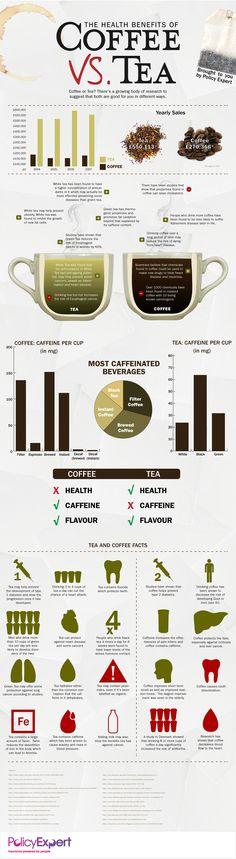 koffie, thee, warme dranken