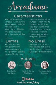 Portuguese Grammar, Portuguese Lessons, Mental Map, Study Organization, Business Studies, Bullet Journal School, Study Planner, Exam Study, School Subjects
