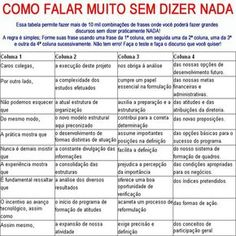 Portuguese Grammar, Portuguese Language, Learn Brazilian Portuguese, School Suplies, Learning For Life, Work Pictures, Studyblr, Study Notes, Study Tips