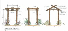 prepossessing garden gate construction plans japanese gate plans gate design by karl – daizen joinery  vision <br>[v]https: www pinterest com pin 522699100472450754 [v]and cute garden gate plans