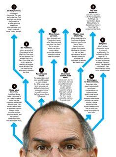 Los 10 mandamientos de Steve Jobs #soloprivilegios comparte para ti https://twitter.com/hotelcasinoint http://www.hotelcasinointernacional.com.co/ https://www.facebook.com/hotelcasinointernacionalcucuta