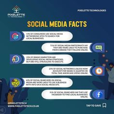 Social Media Marketing, Digital Marketing, How To Gain Confidence, Free Website, Search Engine Optimization, Web Development, Platforms, How To Find Out, Trust