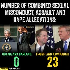 Number of combined sexual misconduct, assault and rape allegations of Obama & Garland vs Trump & Kavanaugh. Caricatures, Reality Check, Republican Party, Way Of Life, Satire, Just In Case, Shit Happens, Feelings, Sayings