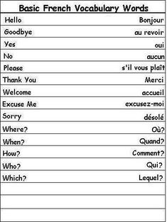 French Words for Greetings #italianlessonsforkids #learnfrenchforkids