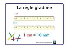 affichage sur les mesures de longueurs - repérer les cm et les mm sur la règle graduée