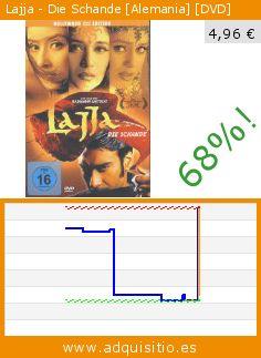 Lajja - Die Schande [Alemania] [DVD] (DVD). Baja 68%! Precio actual 4,96 €, el precio anterior fue de 15,48 €. http://www.adquisitio.es/laser-paradisedvd/lajja-die-schande