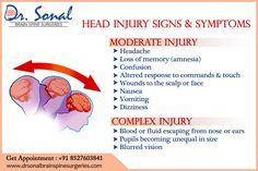 Sonal Brain & Spine Surgeries provides complete brain tumor surgery in delhi; consult now best spine surgeon in delhi for better treatment. Symptoms Of Head Injury, Head Injury Treatment, Spine Surgery, Best Brains, Brain Tumor, Signs And Symptoms, Doctor In, Confusion, Blood
