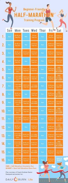 Half Marathon training plan! 12 week training plan to make sure - marathon pace chart