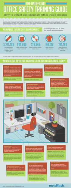 Office Safety Training Guide http://thevirtualentrepreneur.co.uk/