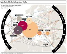 """Lo """"stile di vita"""" italiano calamita per gli stranieri"""
