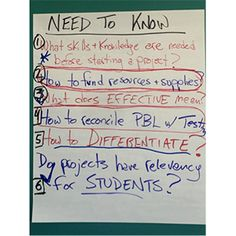 Using the Need to Know List to Support Gold Standard PBL Teaching | Blog | Project Based Learning | BIE