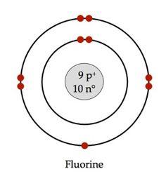 Bohr Diagram Nitrogen Bohr Model Of A...