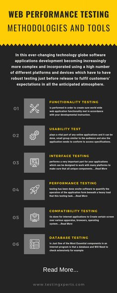 24 Best Software Testing Infographics images in 2019